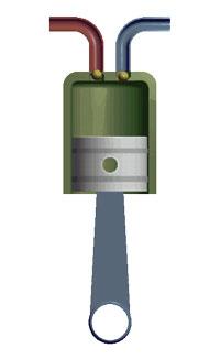 zylinderaufbau-auto-zylinder-vintage-times
